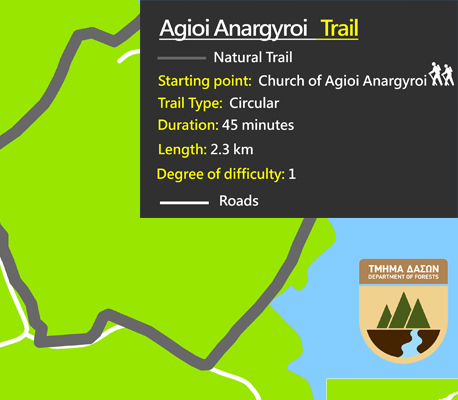 Cyprus walking trails cape greko agioi anargyroi