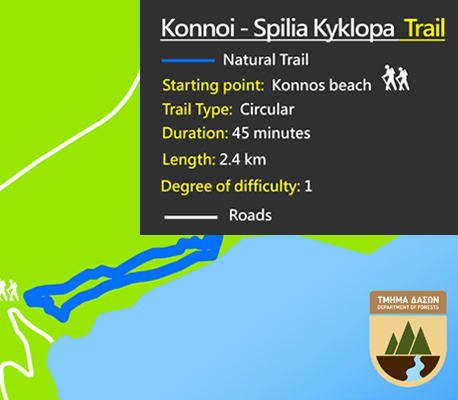 Cyprus walking trails cape greko konnoi spilia kyklopa